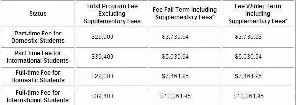 留学家庭 送孩子出国留学,到底要花多少钱?