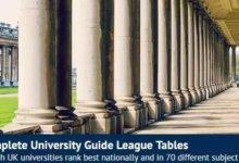 CUG率先发布2020年英国大学榜单,剑桥大学9连冠!-留学世界网