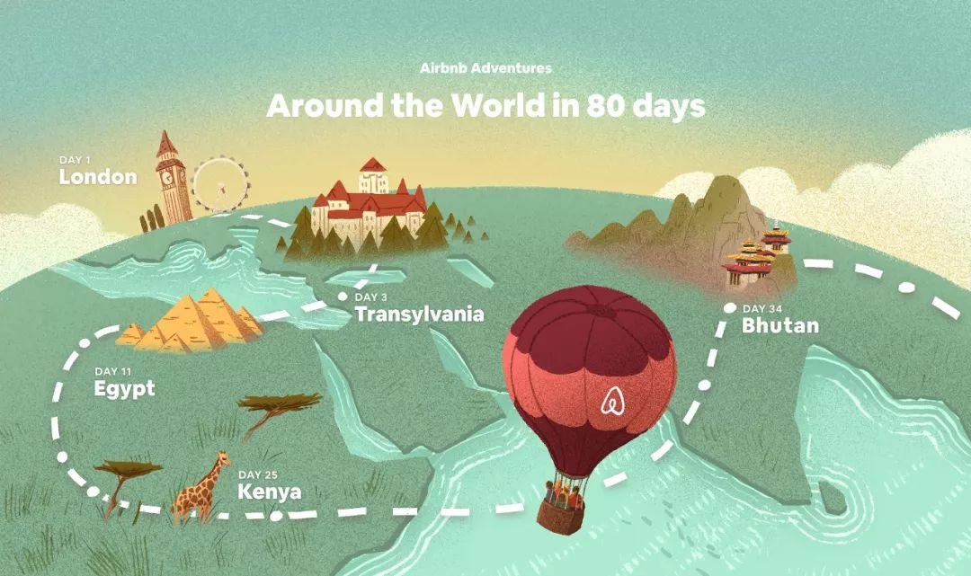 只要5000美元,就能环游世界80天+包吃包住!现在开始预订!