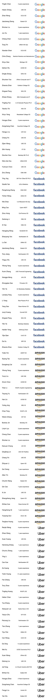 总结了3000个留学生拿到谷歌FB等大公司的offer,我们发现了北美求职的最强攻略