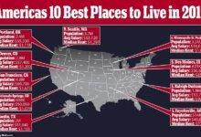 US News宣布2019年美国最佳居住大城市榜单-留学世界网