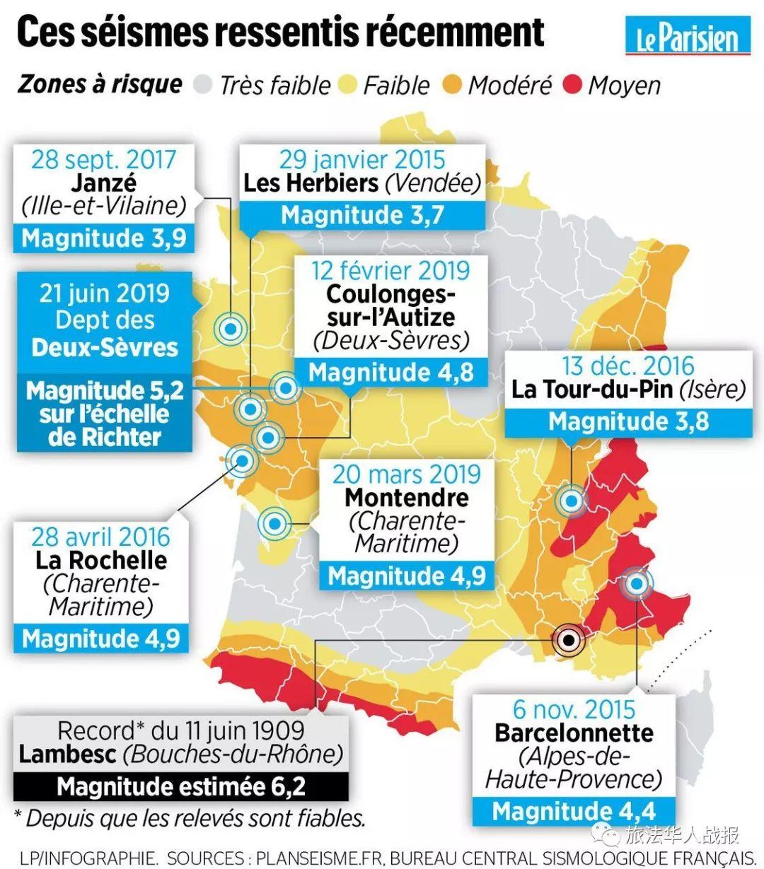 【时事】法国发生5.2级地震 多地有震感