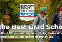 2020年U.S.news美国大学国际工商管理MBA排名-留学世界 Study Overseas Global Study Abroad Programs Overseas Student International Studies Abroad