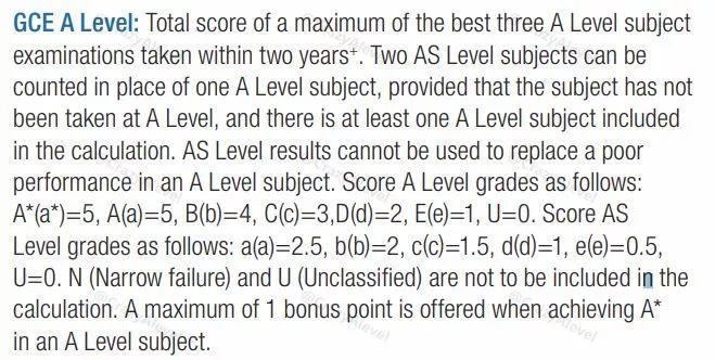 2020最新QS 世界Top100大学A-level详细要求(下)