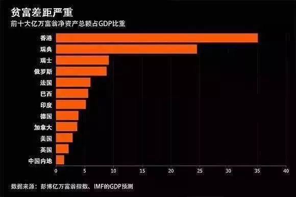 香港问题的来龙去脉