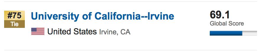 为什么来加州念书,有这5个理由就够了!