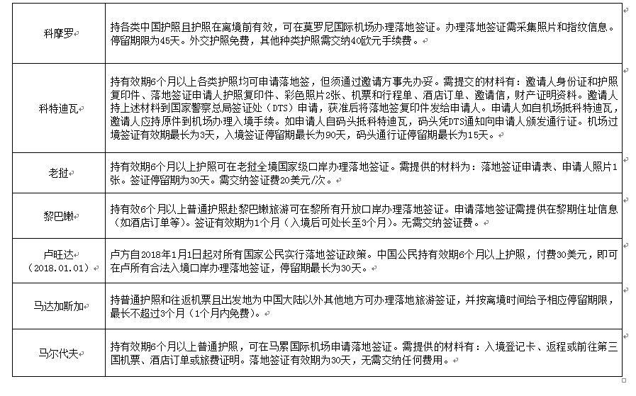 【收藏】中国护照2018年出入境最新使用指南!