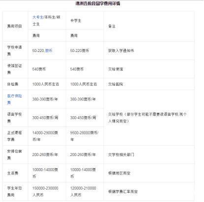 离开中国留学生澳洲会怎样?一批大学可能倒闭