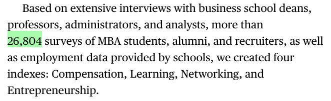 最新!2020全球商学院排名!哈佛才排第三,而这个学校拿了满分....