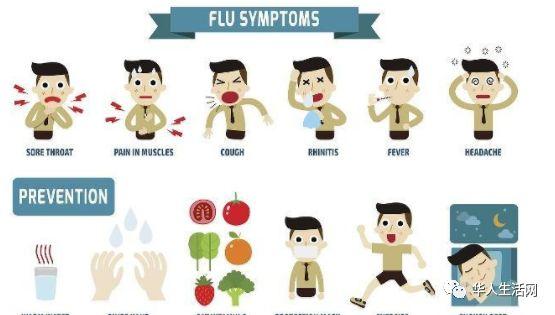流感告急,两周数字翻番,30州370万人感染,2000人死亡