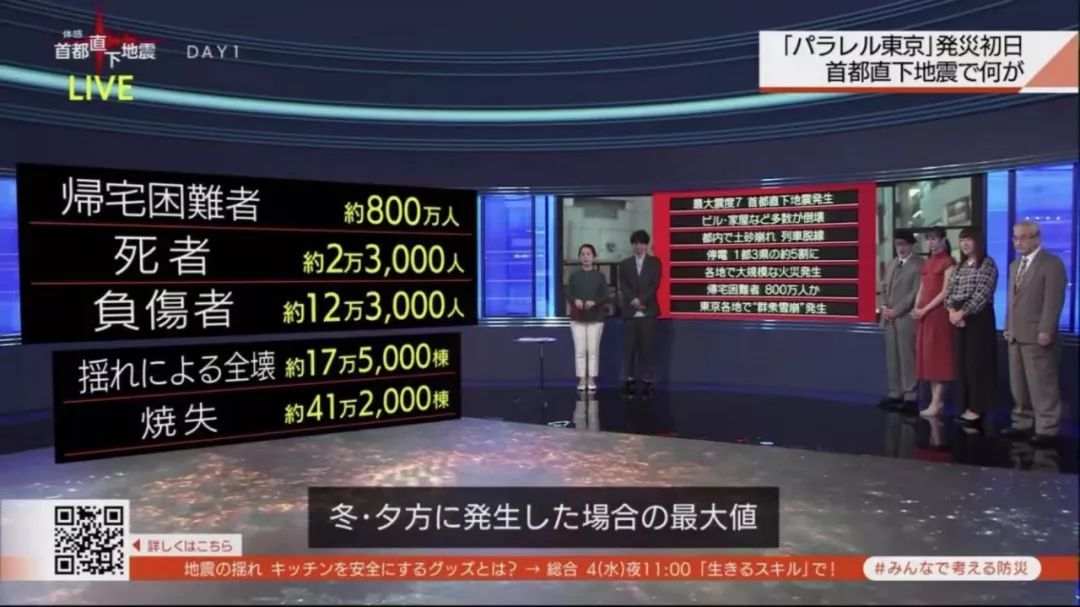 NHK最新报道:东京30年以内70%会发生7级以上大地震,预计死亡23000人...