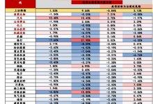 历次疫情事件如何波及全球金融市场 #武汉肺炎 #新型冠状病毒-留学世界网