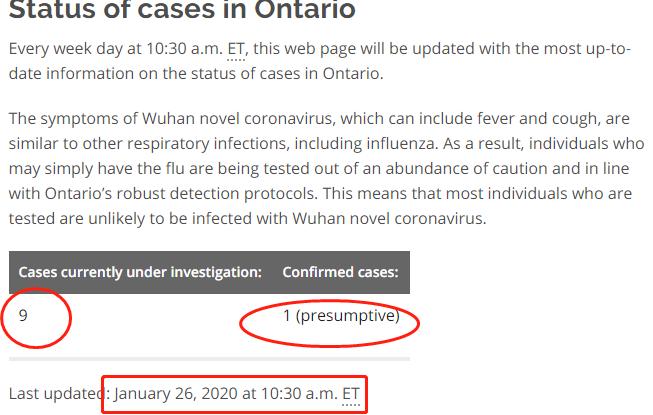 紧急突发!多伦多确诊第二宗新型冠状病毒,是首例患者妻子!