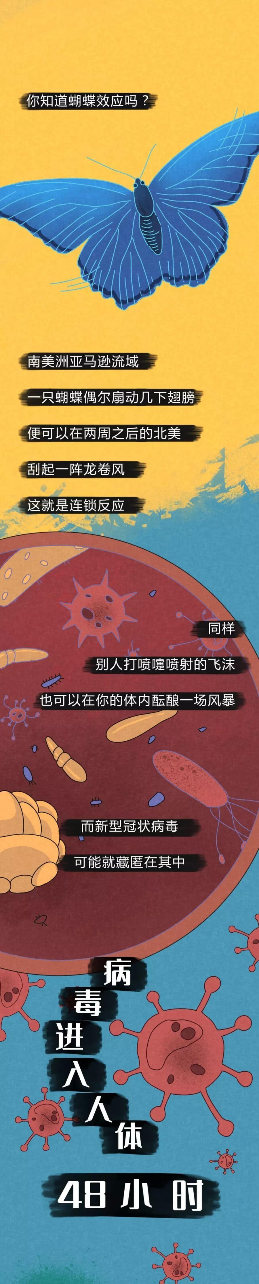 病毒进入体内的48小时。