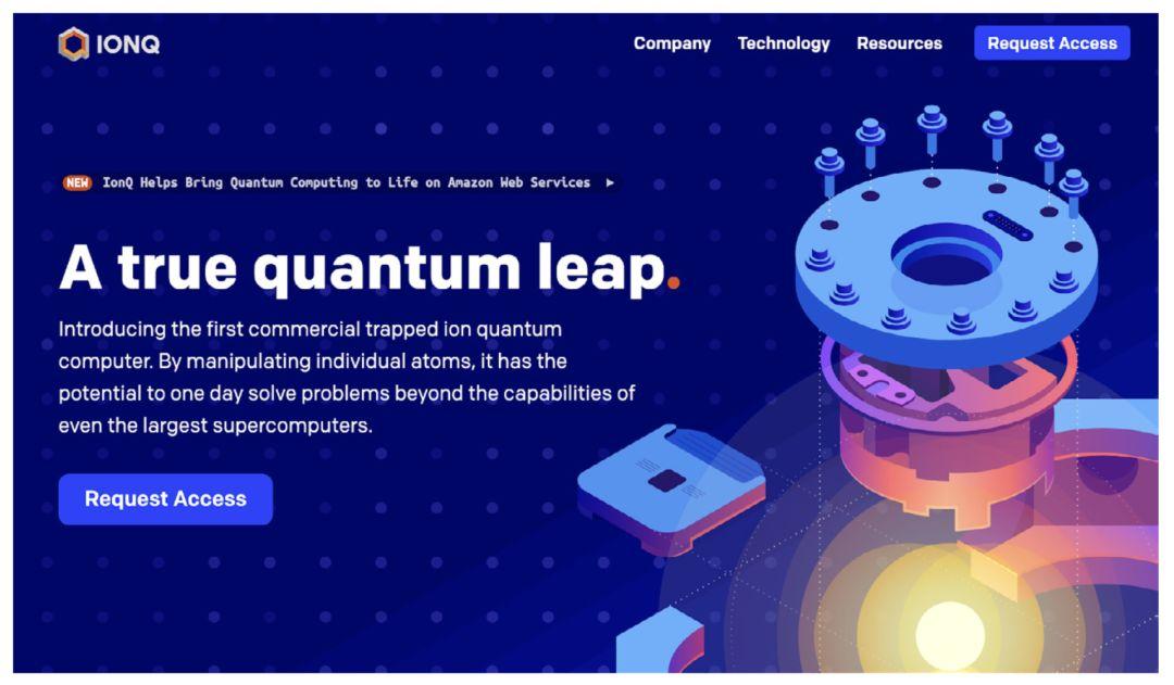 CB Insights万字长文全景描述2020年14大技术趋势:量子技术、生物黑客等将重塑未来