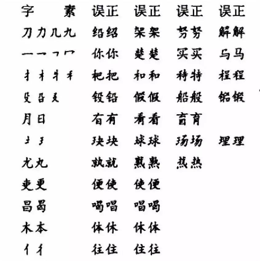 外国人学中文大型翻车现场
