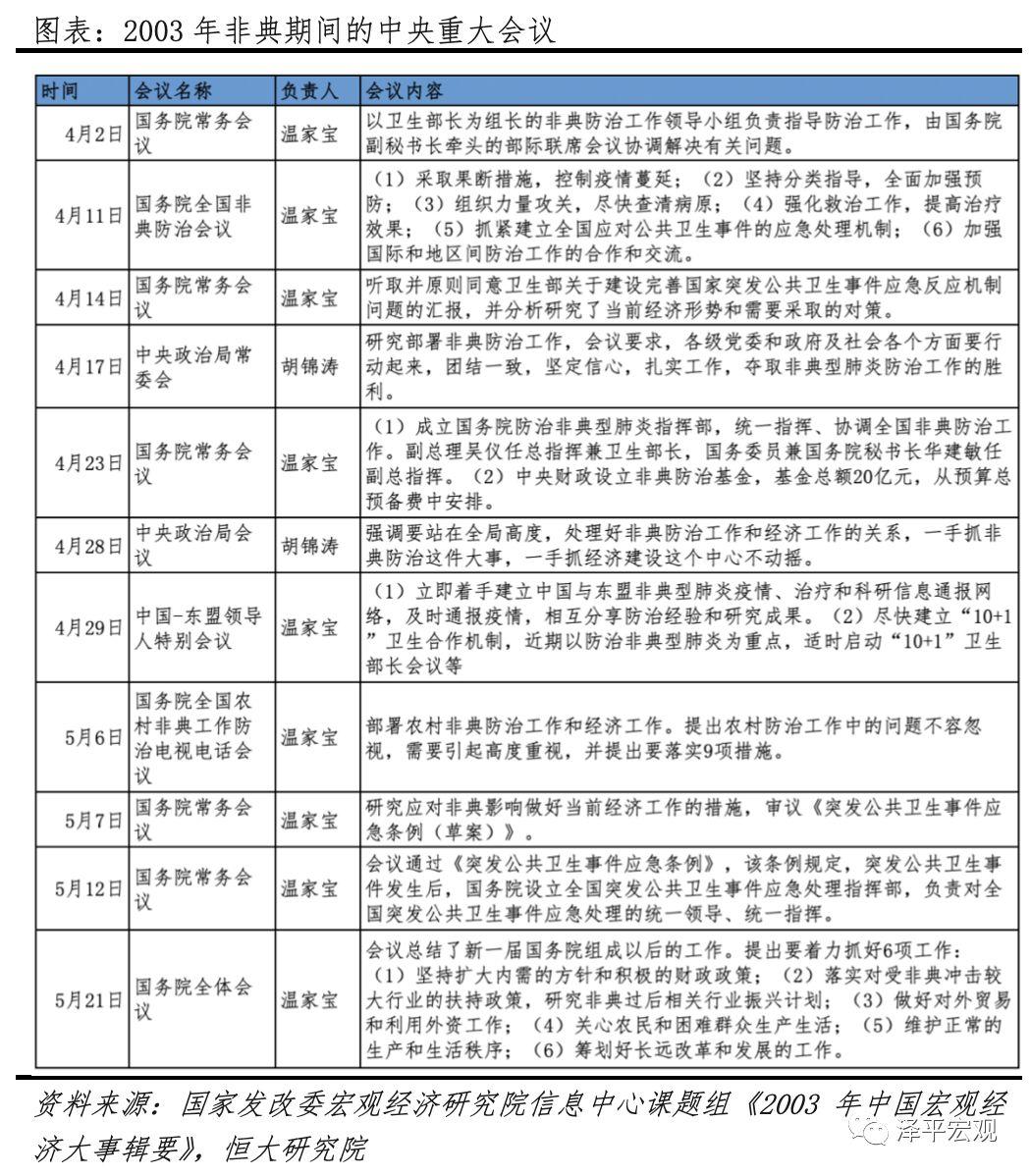 疫情对中国经济的影响分析与政策建议