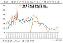 #武汉肺炎 #新型冠状病毒 疫情对中国经济的影响分析与政策建议-留学世界网