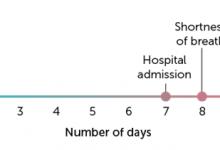 #武汉肺炎 #新型冠状病毒 最佳药物现身?!《科学》杂志:一种在研抗埃博拉药物瑞德西韦(Remdesivir)最有希望-留学世界网