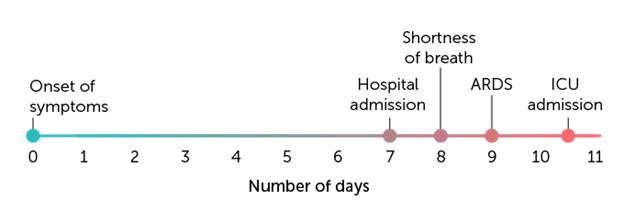 抗击武汉肺炎最佳药物现身?《科学》杂志:一种在研抗埃博拉药物最有希望