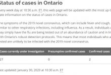 加拿大首席卫生官表示 #武汉肺炎 #新型冠状病毒 疫苗至少要一年以上,短时间研发出特效药没有可能,呼吁对待感染者保持宽容-留学世界网