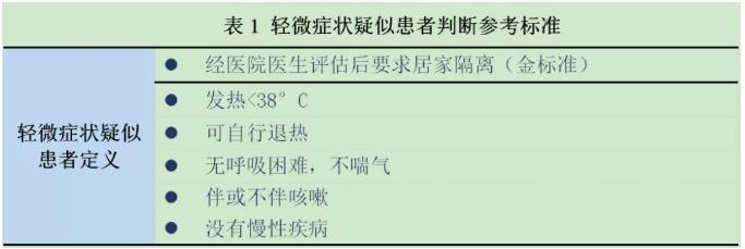 武汉协和医院医生心声:停止恐慌