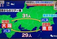 #日本 因  #武汉肺炎 #新型冠状病毒 破例给湖北游客延长签证 日本官员表示 #中国人 是朋友-留学世界网