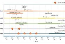 """美国《科学》杂志称德国论文"""" #武汉肺炎 #新型冠状病毒 无症状传播""""被发现事实错误-留学世界网"""