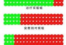 #武汉肺炎 #新型冠状病毒 双盲实验,让有意无意的骗子现形-留学世界网