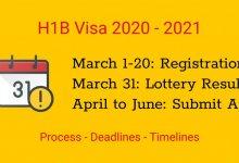 2020 H1B申请新规备忘手册-留学世界网