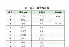 3万医护逆行背后,是谁在掏空家底驰援湖北?|  #武汉肺炎 #新型冠状病毒 #武汉疫情-留学世界网