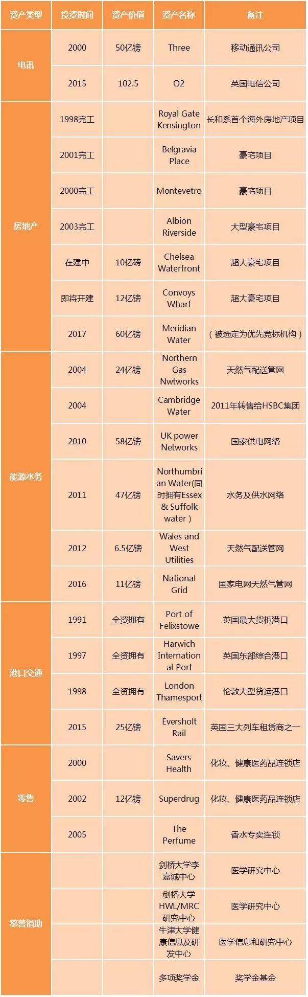 为什么香港李嘉诚们对此次疫情0捐款和医护罢工事件集体失声?