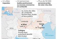 """132例感染!意大利11城已""""封"""",疫情最严重的是伦巴第!法国卫生部长:法国应做好疫情大流行的准备 #武汉肺炎 #新型冠状病毒 #武汉疫情 #COVID19-留学世界网"""