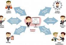 干货 |  #武汉肺炎 #新型冠状病毒 #武汉疫情 形势中, 商业分析师如何帮助企业