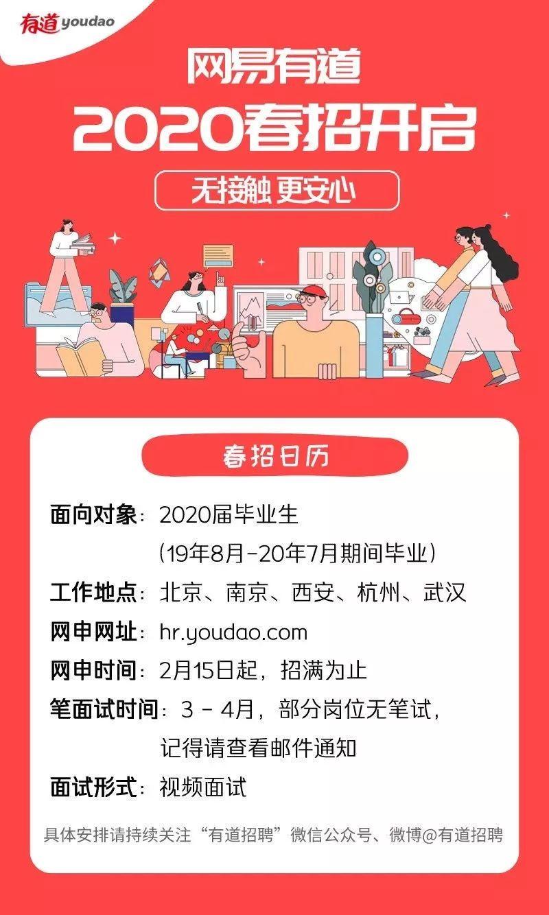 春招 | 网易有道+金科集团2020春招开启! 瑞信银行海外岗位热招中...