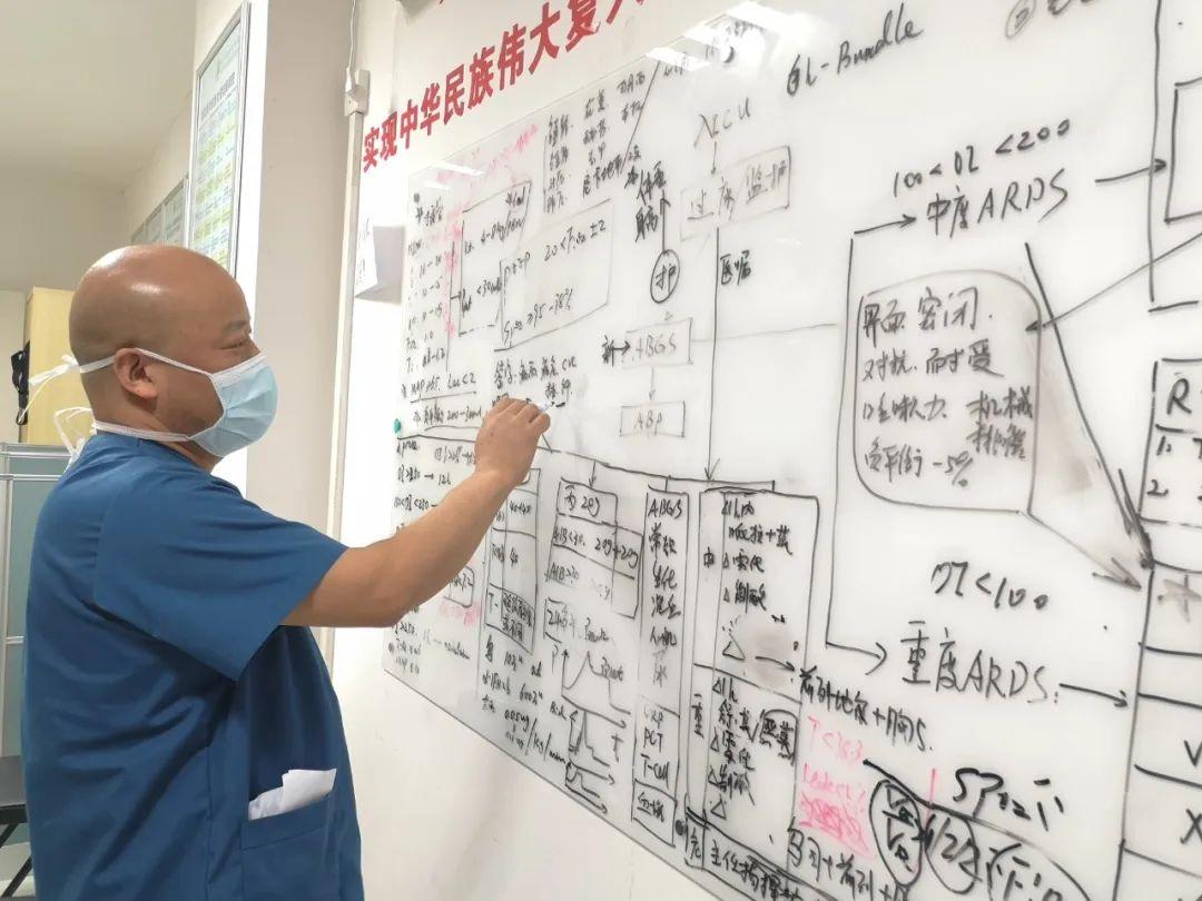 2596名死者留下的遗憾,6位一线医生讲述新冠重症治疗难题