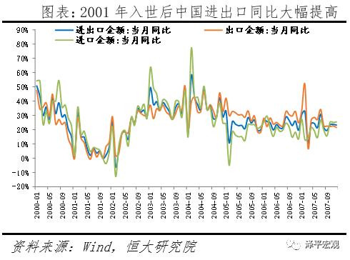 疫情对中国经济的影响分析与政策建议(新)