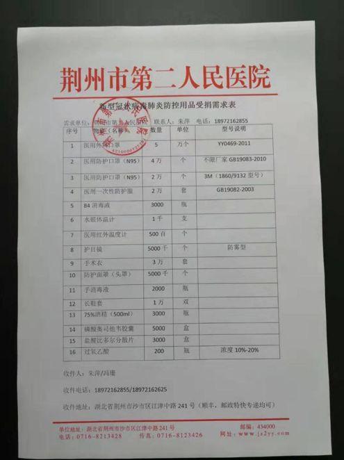 封城后的湖北荆州:医用级防护物资存量告急