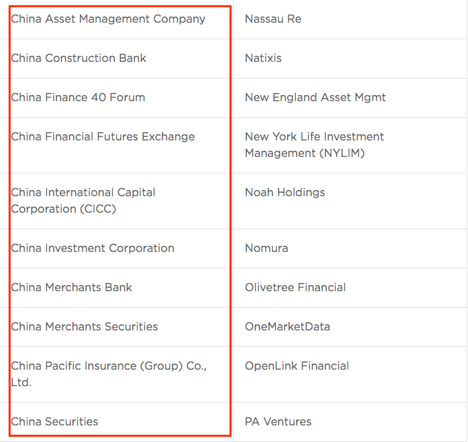 干货   2020最新MFE薪资榜单出炉! 第一名等于我一年工资...