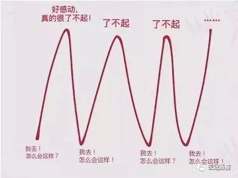 春节,一对武汉母子的海南旅行记