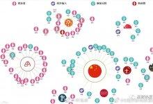 #武汉肺炎 #新型冠状病毒 #武汉疫情 #COVID19 新型冠状病毒感染可被蛋白酶抑制剂阻断-留学世界网