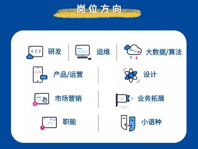 暑期 | 中国移动+携程2020正式启动! UBS美国实习热招中