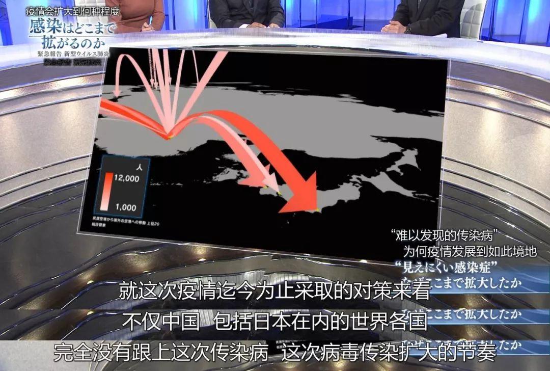 为了不让日本成为第二个武汉,NHK纪录片真敢说!