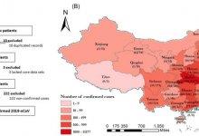12月31日到1月19日,卫健委专家组犯了什么错误?  #武汉肺炎 #新型冠状病毒 公布事实,承认问题,是解决危机的最好方法。-留学世界网