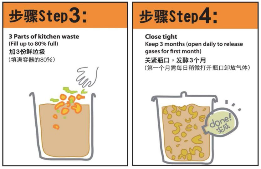 """""""抗疫神水""""环保酵素:大罐垃圾沤成水,用爱发电治百病"""