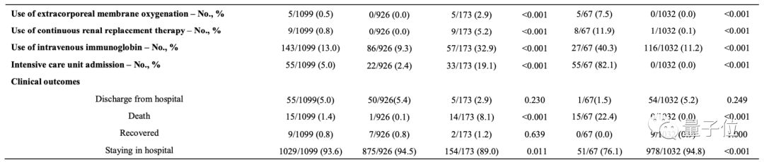 钟南山团队首篇新冠病毒论文:一半以上患者早期不发热,最长潜伏期24天,基于迄今最大规模样本分析