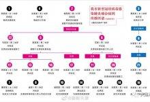 #武汉 #武汉肺炎 #新型冠状病毒 一役,必将从十个方面改变中国-留学世界网