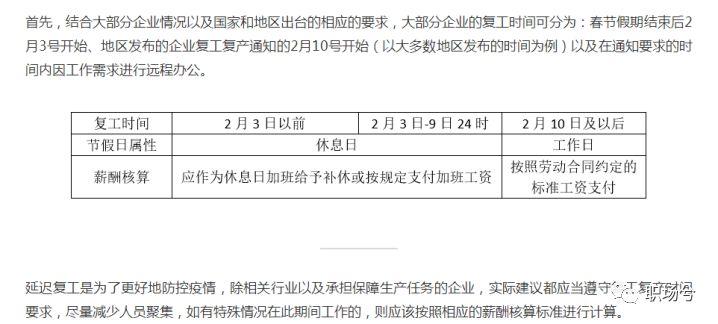 延迟复工再升级! 部分地区最早不得于3月16日前复工! 多省份再次发布延迟通知!