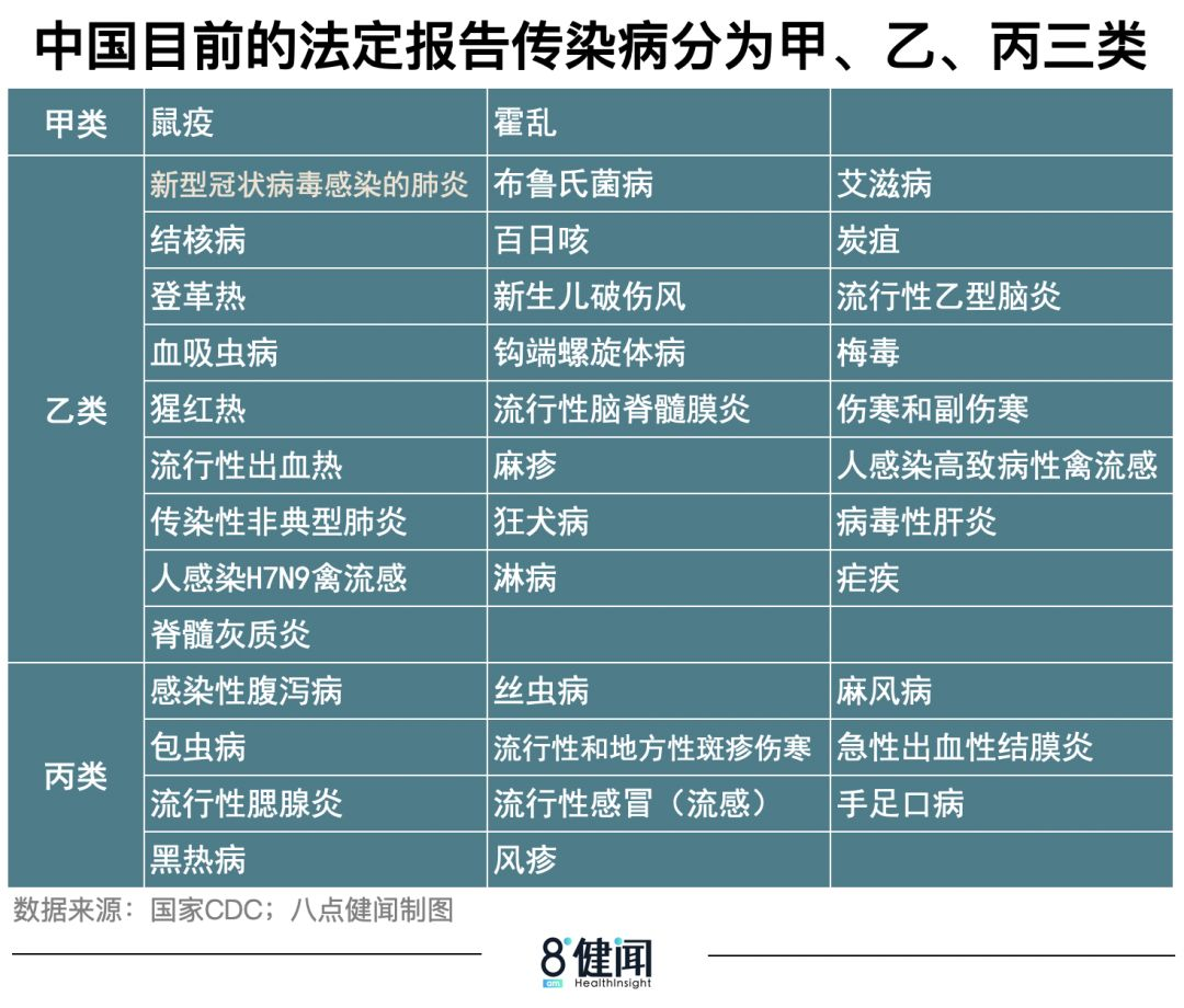 名实不副地位太低——你可能不知道的中国疾控往事