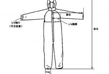 医生详解:尸检显示重症新冠肺炎像SARS+艾滋病 #武汉肺炎 #新型冠状病毒 #武汉疫情 #COVID19-留学世界网